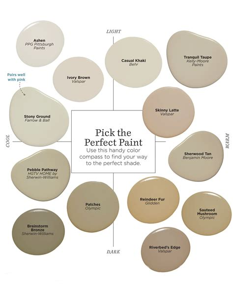 forget taupe a new color is taking homes and