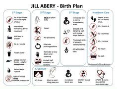 Visual Birth Plan That Is Now Doctor Approved D Shiloh Aaron Pinterest Birth Doula And Visual Birth Plan Template