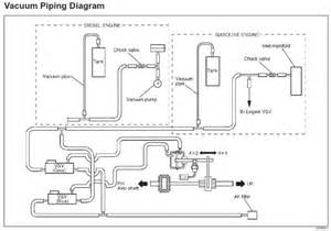 Isuzu Npr Brake System Diagram Planetisuzoo Isuzu Suv Club View Topic Vacuum