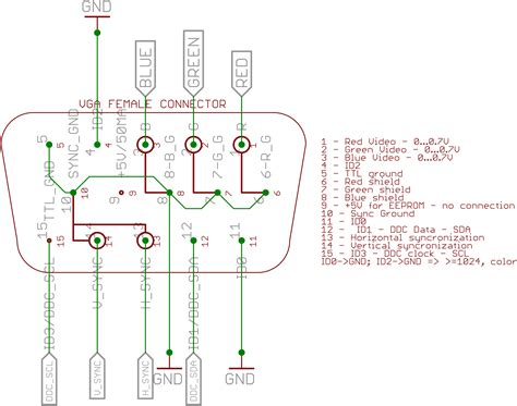 Wiring Connection Diagram Vga Cable Wiring Diagram Efcaviation