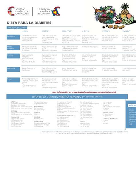 diabete alimentare dieta dieta diabetes