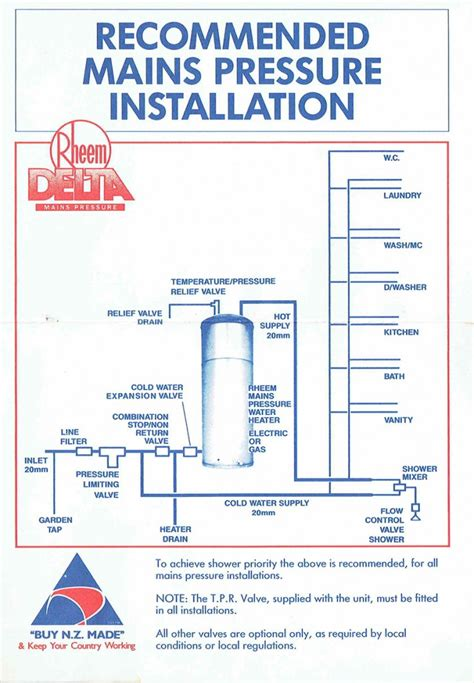 rudy water cylinders ltd new zealand page 2
