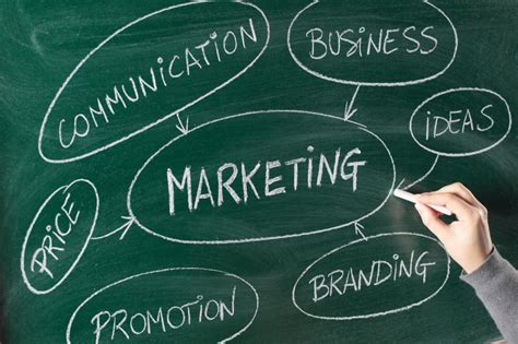 Marketing Busines Small Business Marketing Tips