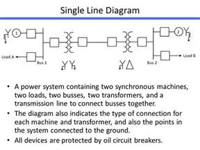 electrical symbol and line diagram ppt