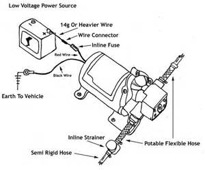 pumpflexibleparts how to electrical wiring a house 14 on how to electrical wiring a house