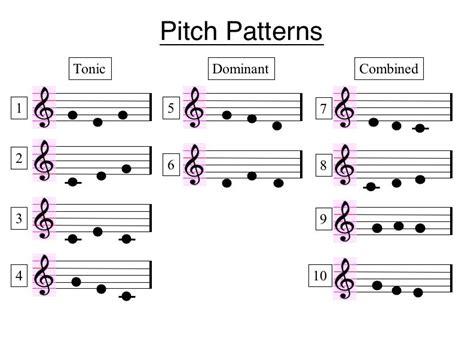 intonation pattern quiz nebomusic exercises