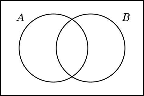 de venn diagram file diagrama de venn 1b png wikimedia commons