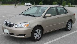Gas Mileage 2007 Toyota Corolla 7 Cheap Used Cars With Fuel Economy As As Today S Gas
