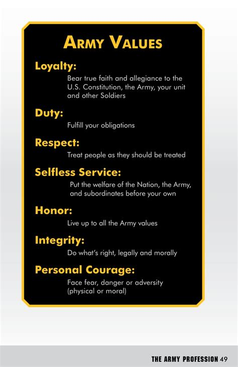 Army Values Essay by Colleges Papers Allows Essays Research In Seek Cofely Quentris Army Values Essay Personal