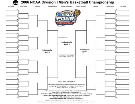 fun ncaa bracket names fun ncaa bracket names newhairstylesformen2014 com