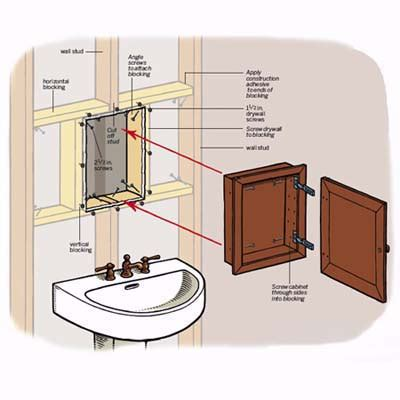 how to install a bathroom vanity cabinet recessed medicine cabinets with mirrors creative home