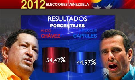 elecciones presidenciales de venezuela de 2013 wikipedia 301 moved permanently