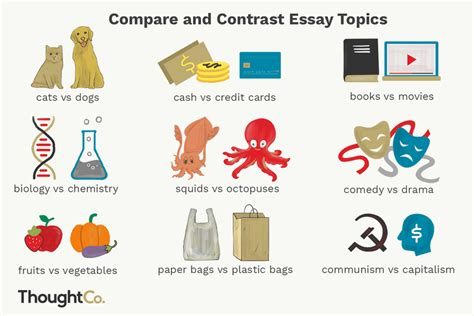 Topics For Compare And Contrast Essays Elementary by 101 Compare And Contrast Essay Ideas For Students