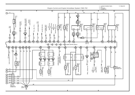 yaris electrical wiring diagram wiring diagram schemes