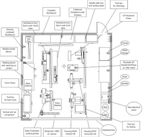 layout of workshop for mechanics small welding shop layout ideas