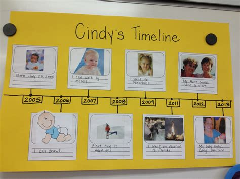 timeline activity book pictures of family tree timelines for kids yahoo image search results timelines