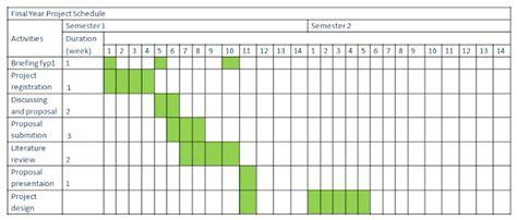 Work Plan Gantt Chart Template by Gantt Chart Excel Project Plan Template Gantt