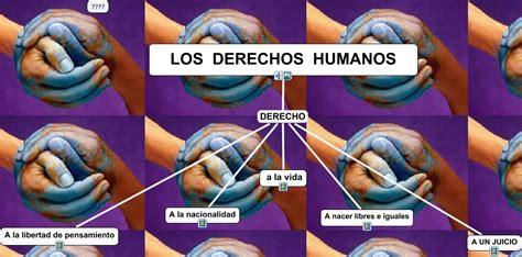 imagenes libres de derechos wikipedia los derechos humanos