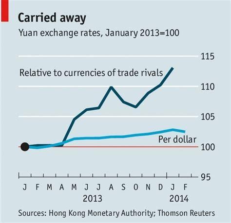 bank of china currency bank of china currency exchange rate gci phone service