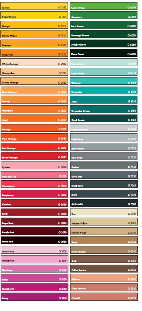 colour charts for montana gold spray cans marker pens information hints and tips colour charts