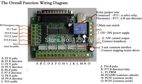 machine wiring diagram machine cover wiring diagram