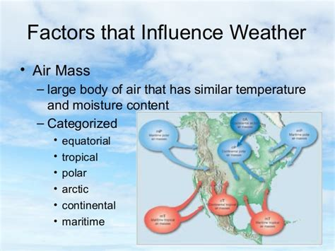 explaining frost patterns contamination speed of 6 2 factors that influence weather