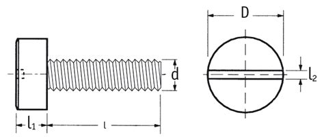 Anya White Sr T2909 1 essentra components hornyolt hengeresfejű csavarok
