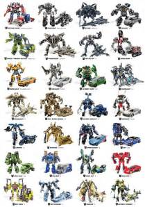 Names And Pictures Best 25 Transformers Names Ideas On