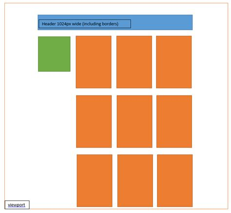 responsive layout div height css responsive layout with stack overflow