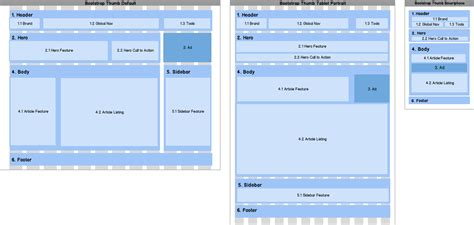 responsive layout in bootstrap wireframing responsive designs with mockups the balsamiq