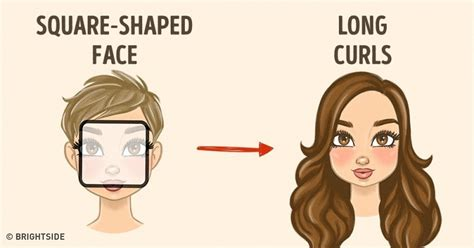 match face to hairdos how to choose the best hairstyle to match your face