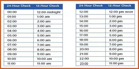 table hours and new years hours ashburton district