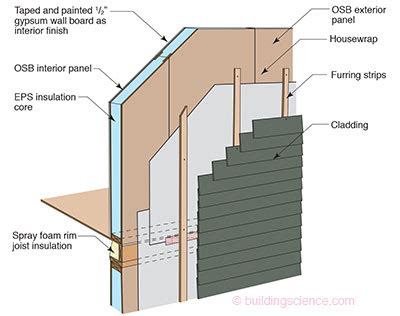 All Pro Gutters Grant Fl - how to extend a concrete block wall one layer cast in