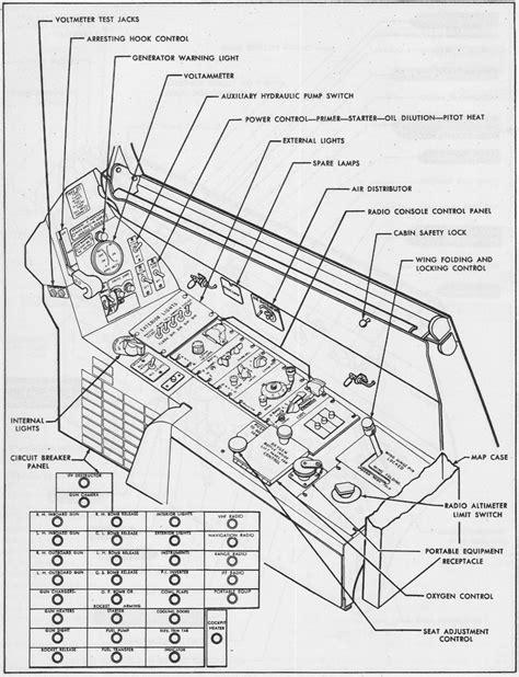 layout photos vought f4u corsair cockpit layouts