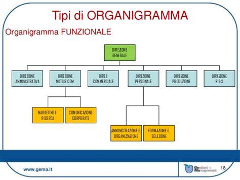 organizzazione ufficio commerciale organizzazione aziendale