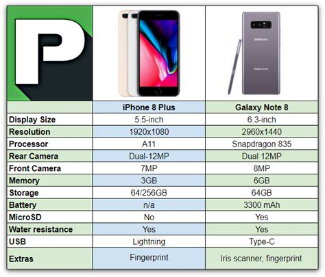 iphone    samsung galaxy note  phandroid