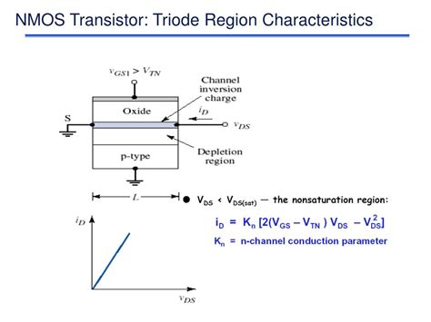 transistor darlington ppt transistor nmos 28 images dc characteristics of a cmos inverter ppt cmos fabrication mos