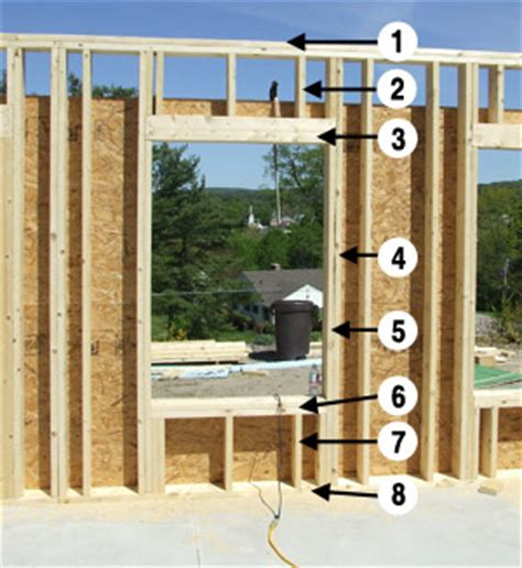 framing a window how to frame window and door openings