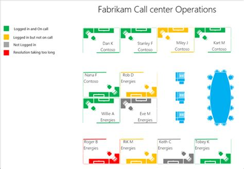 Creating A Floor Plan by Creating Contextual Dashboards In Visio Office Blogs
