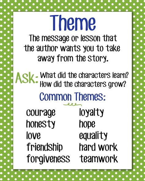 reading themes skills magic markers theme writing lafs pinterest