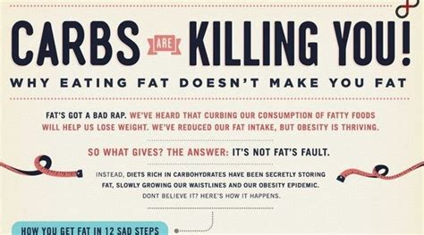 Killing You carbs are killing you infographic revisited dai manuel