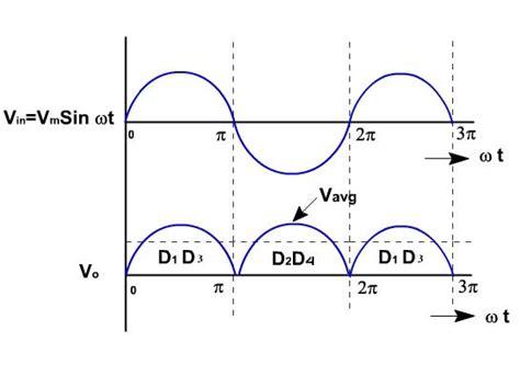 diode bridge output prinsip kerja penyearah gelombang elektro listrik belajar aja dulu