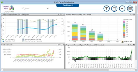 qlikview qlik sense powered smarter bi solutions from