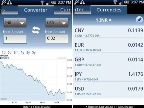 currency converter 7 free currency converter apps for android