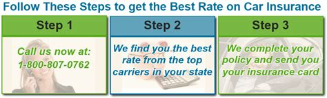Most Affordable Car Insurance In Florida   Affordable Car