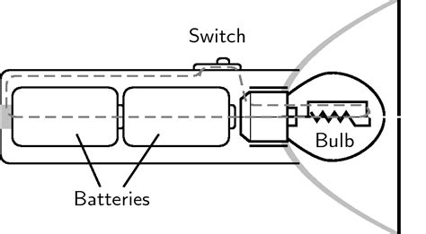 circuit diagram of a torch circuit diagrams electric circuits by openstax