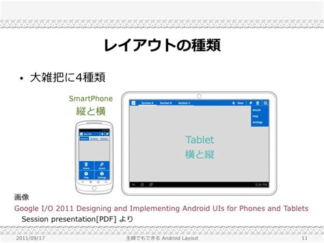 layout android pdf 主婦でもできる android layout