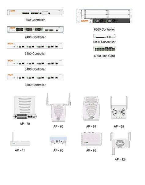 aruba visio stencils aruba wireless controllers and access points graffletopia