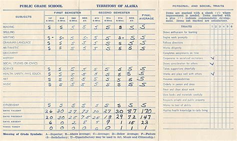 Report Card Letter Grades Age 6 1st Grade Report Card 1957 58 Stop The