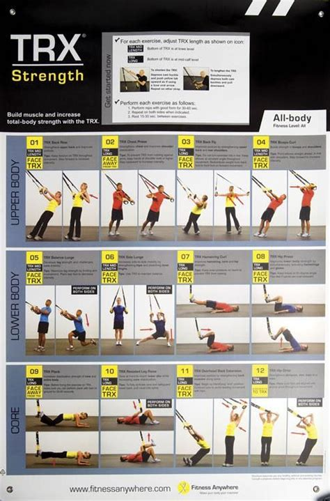 trx workout programme eoua